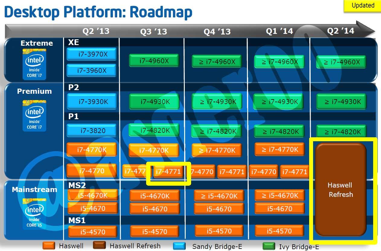 Nuevo Intel i7-4771, Celerons y Pentiums