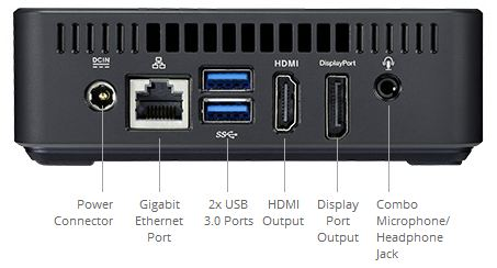 El ASUS Chromebox ya es oficial y su precio comienza en los 179 USD