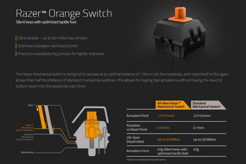 how to change the color of the razer blackwidow ultimate