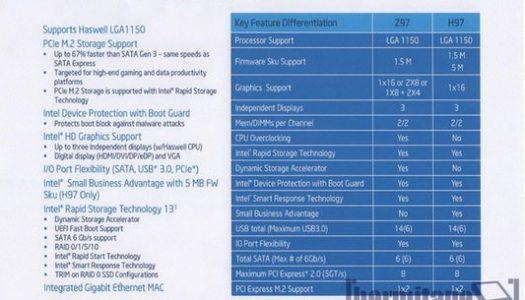 Filtran especificaciones de la serie 9 de Chipsets Intel. ¿Que esperamos de esta nueva plataforma?