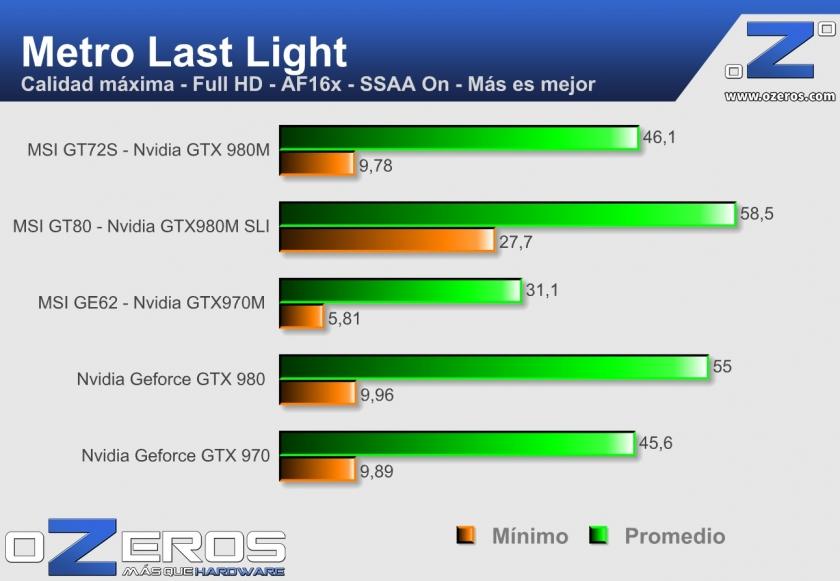 MSI GT72S 6QE Dominator Pro G - mll