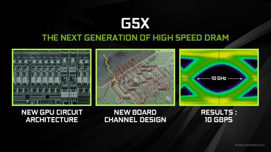 NVIDIA-GTX1080-G5X