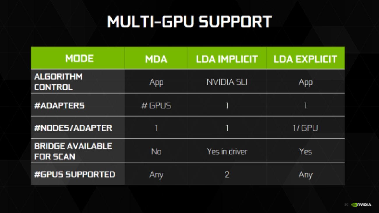 NVIDIA-GTX1080-SLI3