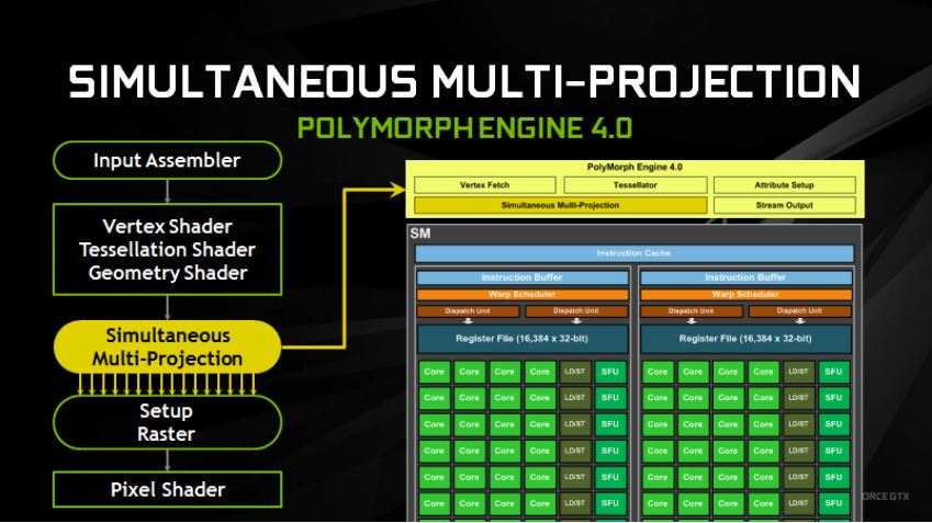 NVIDIA-GTX1080-SMP