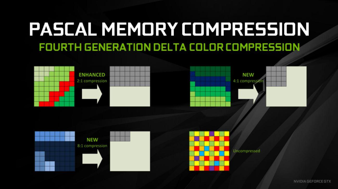 NVIDIA-GTX1080-compresion
