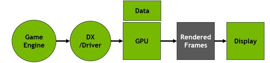NVIDIA-GTX1080-fastsync2