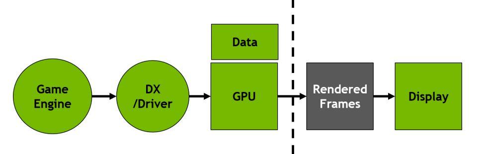 NVIDIA-GTX1080-fastsync3