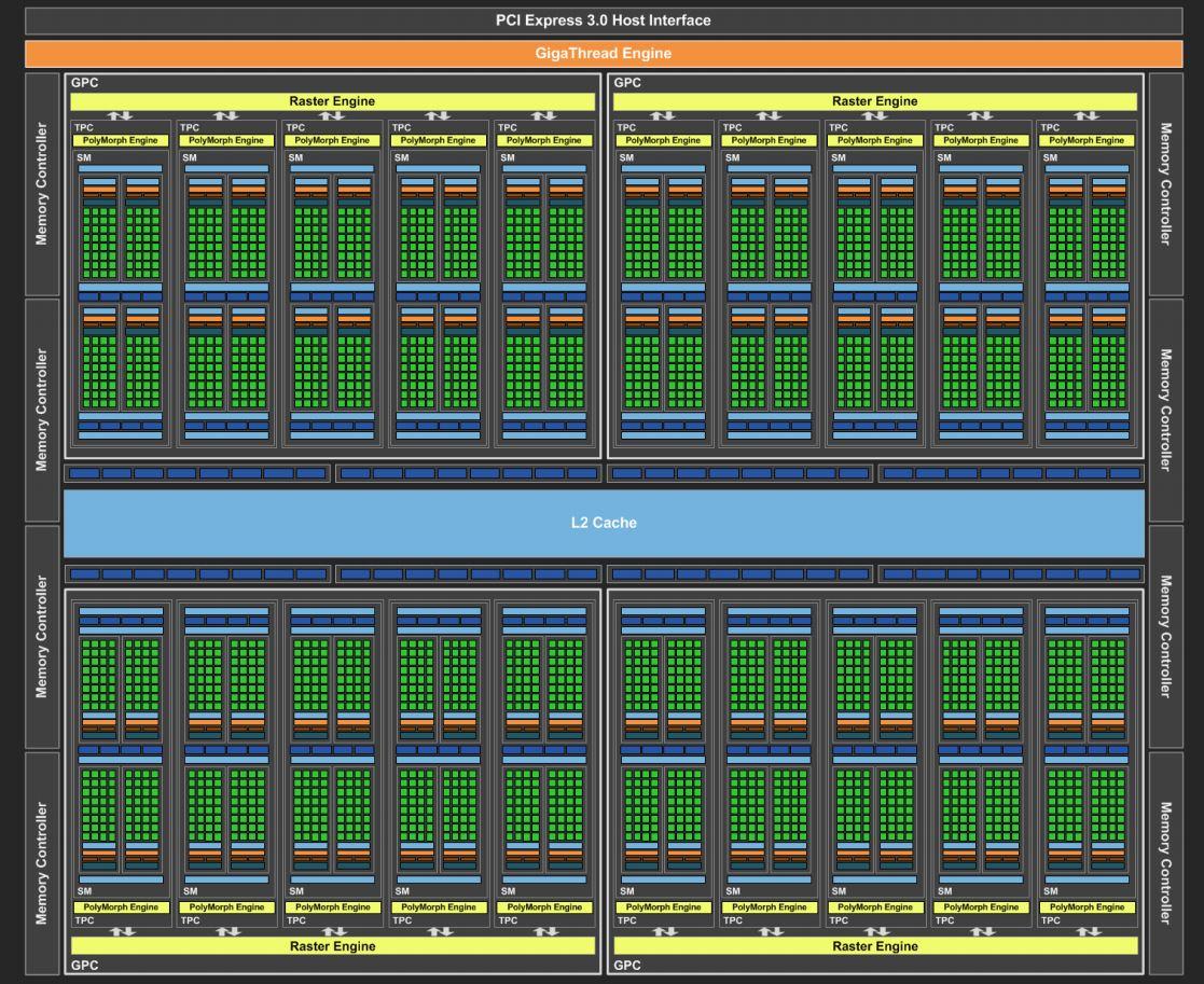 NVIDIA-GTX1080-pascal-block