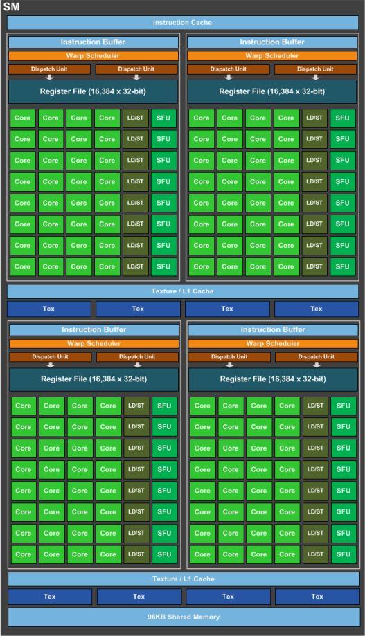 NVIDIA-GTX1080-pascal-sm