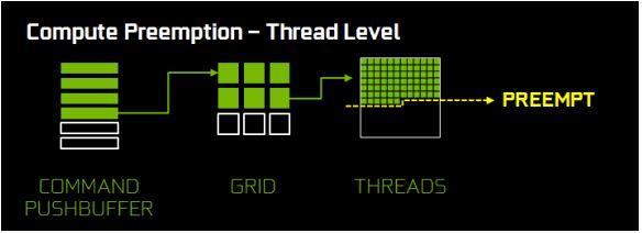 NVIDIA-GTX1080-preempt2