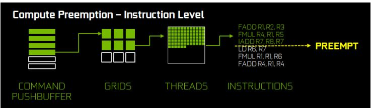 NVIDIA-GTX1080-preempt3