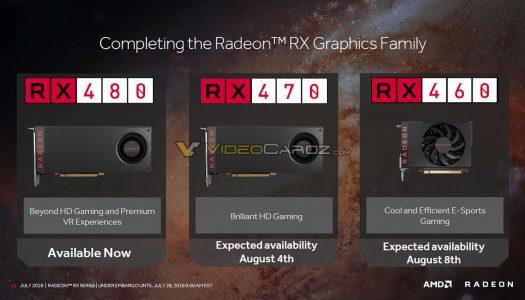Se filtran las especificaciones de las nuevas AMD Radeon RX 470 y RX 460