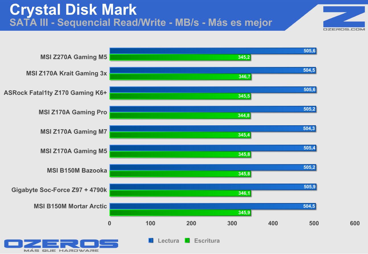 msi-z270-gamingm5-cdm-sata