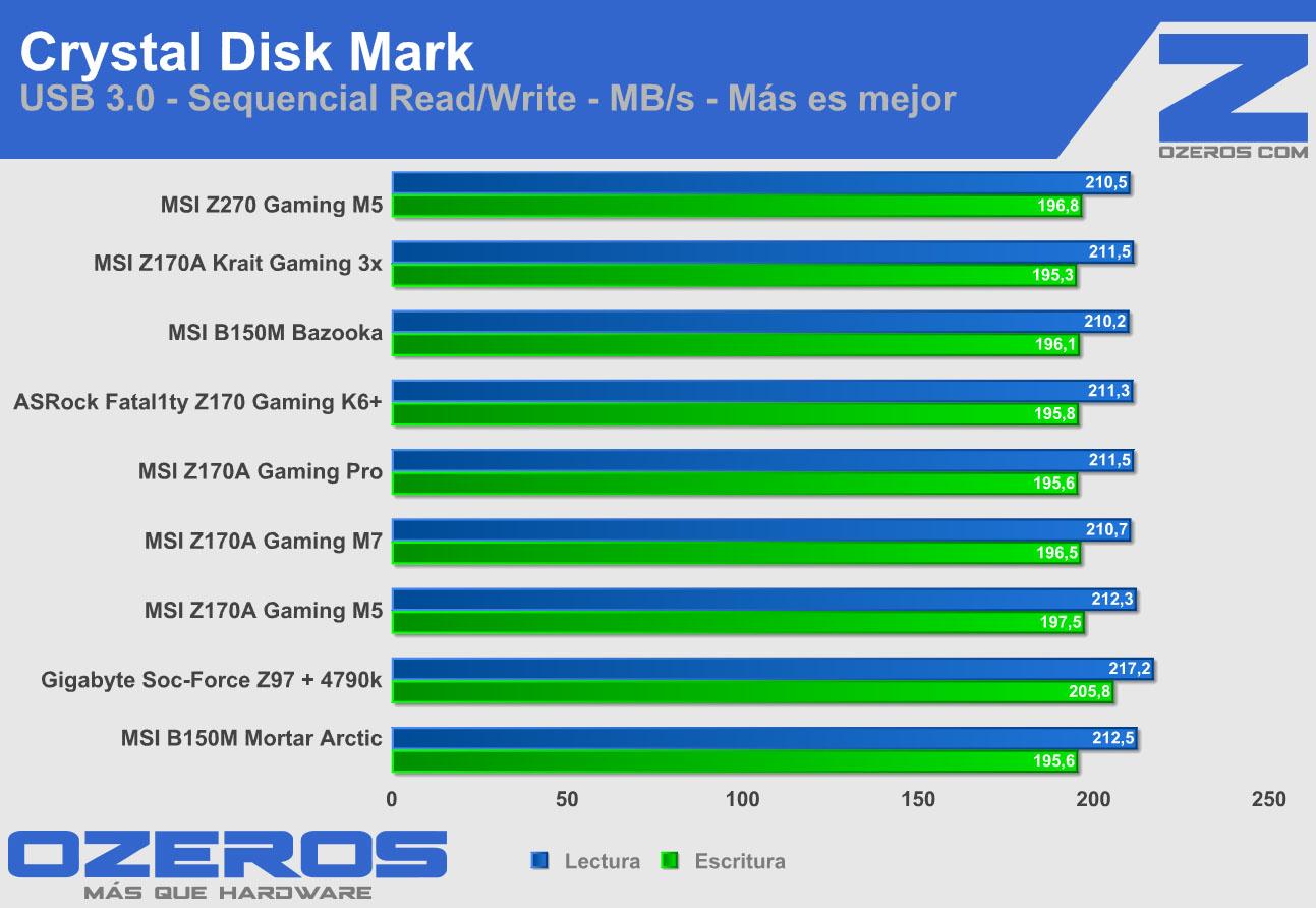 msi-z270-gamingm5-cdm-usb