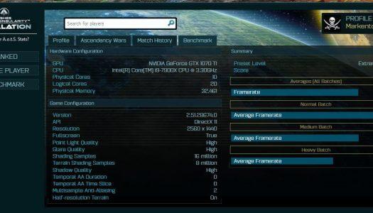 Aparece el primer benchmark de la GTX 1070 Ti